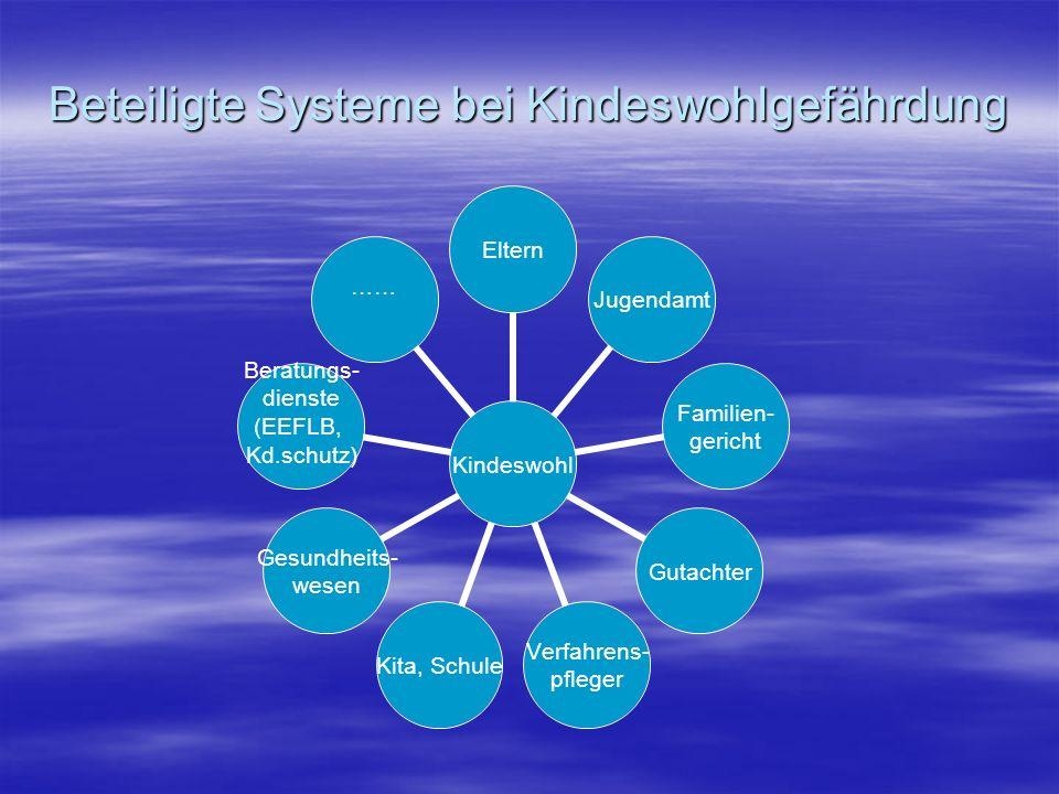 Angebote der Erziehungsberatungsstellen im Rahmen des Kinderschutzes Prävention (Kita, Schulen, …) Prävention (Kita, Schulen, …) Intervention (Diagnostik, Beratung/Therapie, incl.