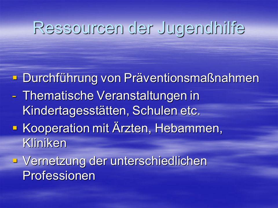 Grenzen der Jugendhilfe Vorrang vor Eingriffen des staatlichen Wächteramtes hat die elterliche Verantwortung!!.