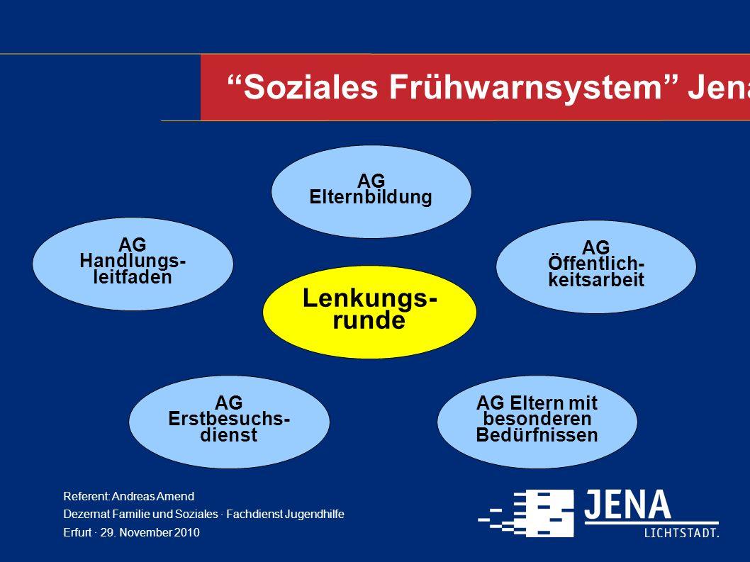 Soziales Frühwarnsystem Jena Referent: Andreas Amend Dezernat Familie und Soziales · Fachdienst Jugendhilfe Erfurt · 29. November 2010 Lenkungs- runde