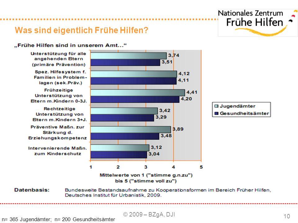 © 2009 – BZgA, DJI 10 Was sind eigentlich Frühe Hilfen? n= 365 Jugendämter; n= 200 Gesundheitsämter