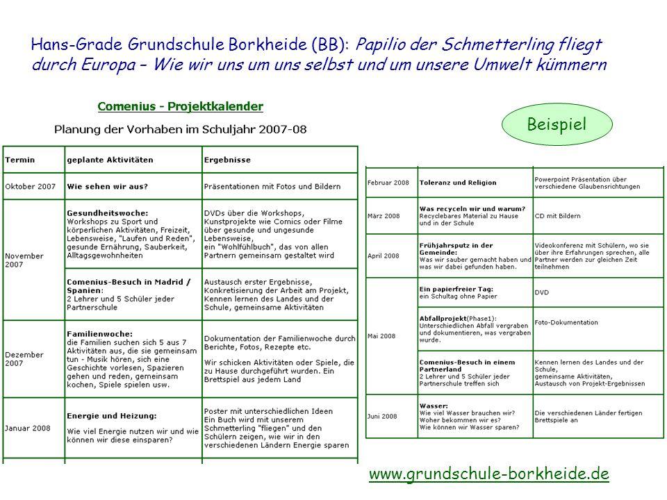 Hans-Grade Grundschule Borkheide (BB): Papilio der Schmetterling fliegt durch Europa – Wie wir uns um uns selbst und um unsere Umwelt kümmern www.grun