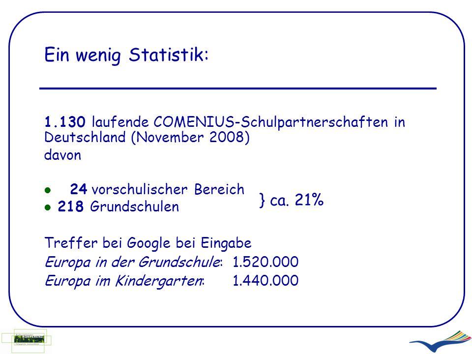 Ein wenig Statistik: 1.130 laufende COMENIUS-Schulpartnerschaften in Deutschland (November 2008) davon 24 vorschulischer Bereich 218 Grundschulen Tref