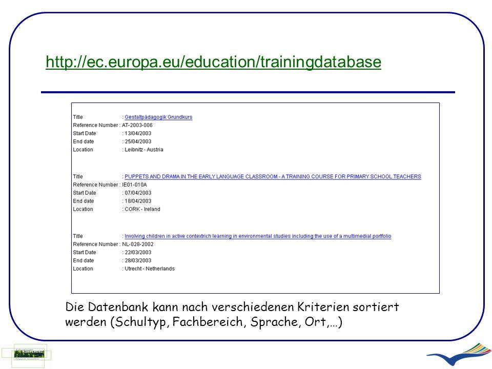 http://ec.europa.eu/education/trainingdatabase Die Datenbank kann nach verschiedenen Kriterien sortiert werden (Schultyp, Fachbereich, Sprache, Ort,…)