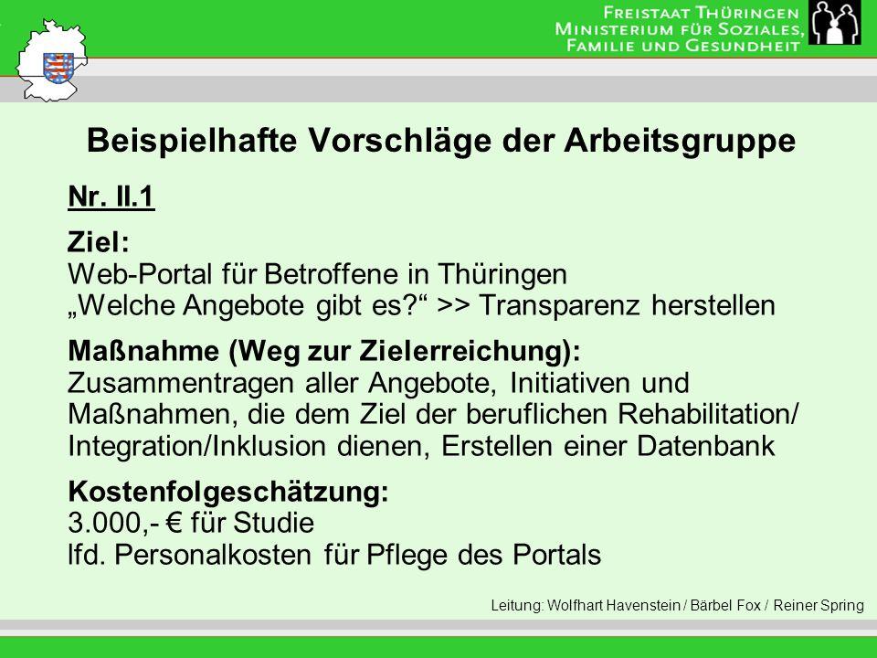 Beispielhafte Vorschläge der Arbeitsgruppe Leitung: Eva Morgenroth Nr. II.1 Ziel: Web-Portal für Betroffene in Thüringen Welche Angebote gibt es? >> T