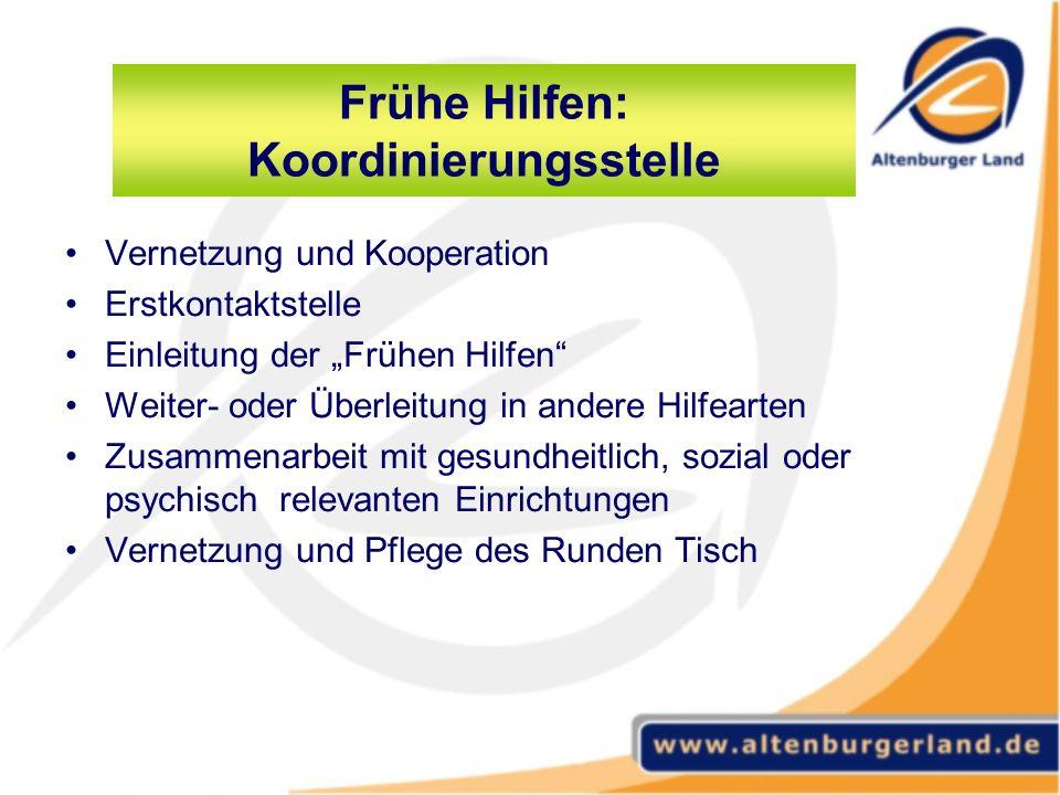 Frühe Hilfen: Koordinierungsstelle Vernetzung und Kooperation Erstkontaktstelle Einleitung der Frühen Hilfen Weiter- oder Überleitung in andere Hilfea