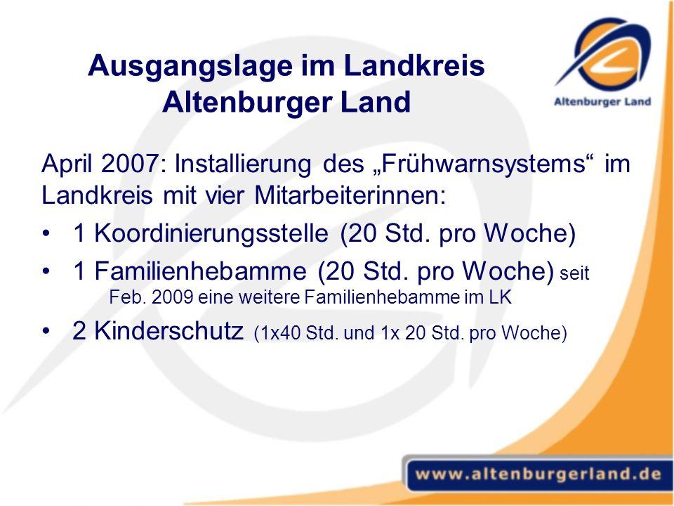 Ausgangslage im Landkreis Altenburger Land April 2007: Installierung des Frühwarnsystems im Landkreis mit vier Mitarbeiterinnen: 1 Koordinierungsstell