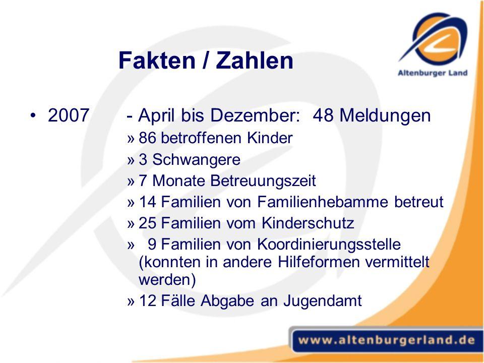 Fakten / Zahlen 2007- April bis Dezember: 48 Meldungen »86 betroffenen Kinder »3 Schwangere »7 Monate Betreuungszeit »14 Familien von Familienhebamme