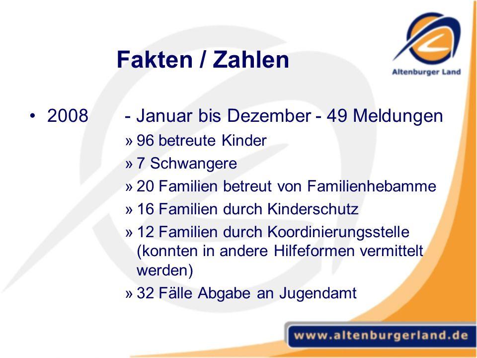 Fakten / Zahlen 2008 - Januar bis Dezember- 49 Meldungen »96 betreute Kinder »7 Schwangere »20 Familien betreut von Familienhebamme »16 Familien durch
