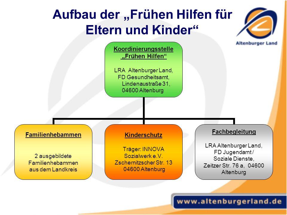 Aufbau der Frühen Hilfen für Eltern und Kinder Koordinierungsstelle Frühen Hilfen LRA Altenburger Land, FD Gesundheitsamt, Lindenaustraße 31, 04600 Al