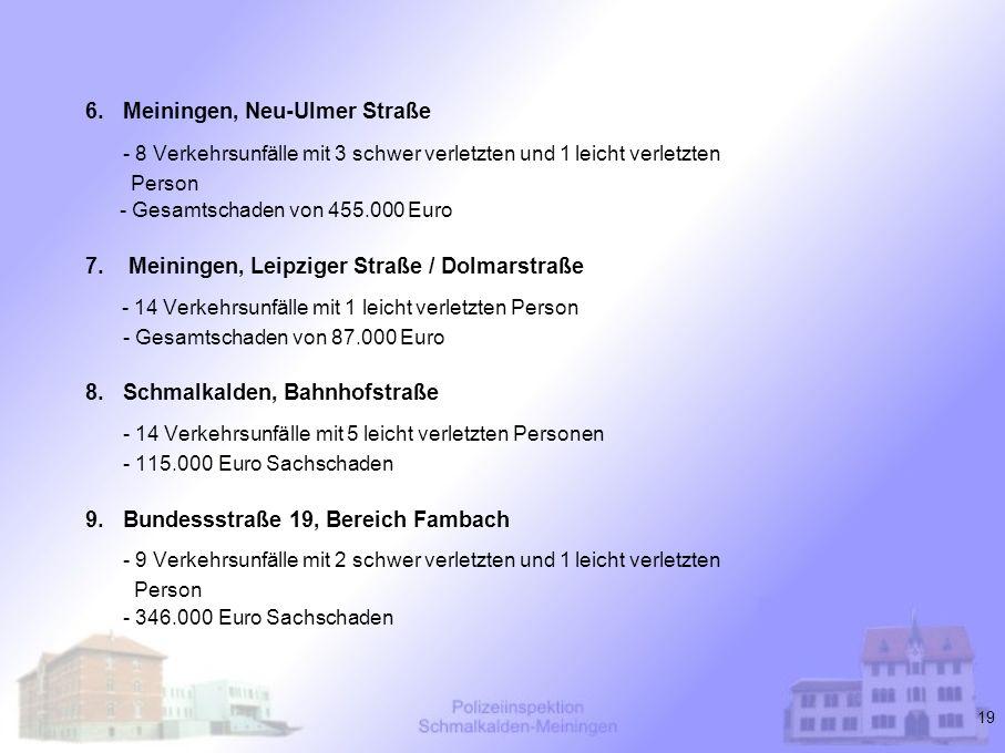 19 6. Meiningen, Neu-Ulmer Straße - 8 Verkehrsunfälle mit 3 schwer verletzten und 1 leicht verletzten Person - Gesamtschaden von 455.000 Euro 7. Meini