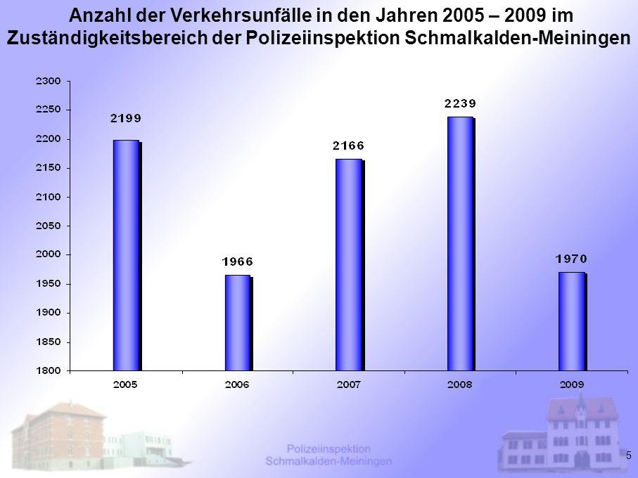 5 Anzahl der Verkehrsunfälle in den Jahren 2005 – 2009 im Zuständigkeitsbereich der Polizeiinspektion Schmalkalden-Meiningen