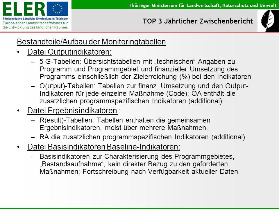 Thüringer Ministerium für Landwirtschaft, Naturschutz und Umwelt TOP 3 Jährlicher Zwischenbericht Bestandteile/Aufbau der Monitoringtabellen Datei Out
