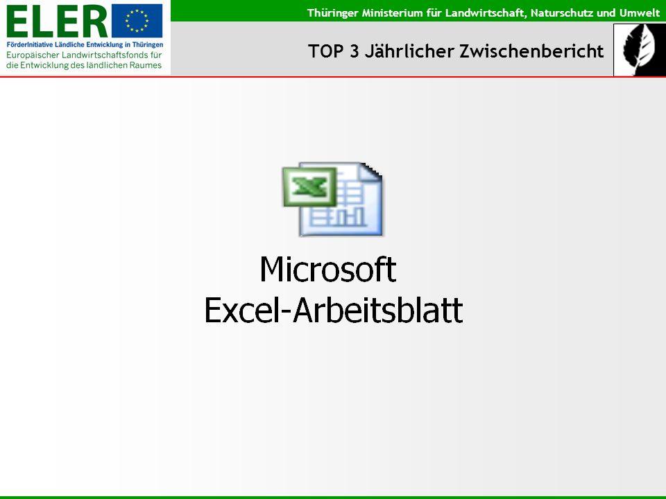 Thüringer Ministerium für Landwirtschaft, Naturschutz und Umwelt TOP 3 Jährlicher Zwischenbericht