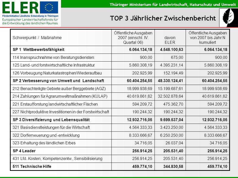 Thüringer Ministerium für Landwirtschaft, Naturschutz und Umwelt TOP 3 Jährlicher Zwischenbericht Schwerpunkt / Maßnahme Öffentliche Ausgaben 2007 (ei