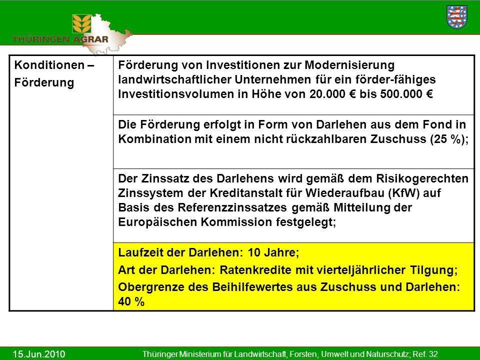 15.Jun.2010 Thüringer Ministerium für Landwirtschaft, Forsten, Umwelt und Naturschutz; Ref. 32 Konditionen – Förderung Förderung von Investitionen zur