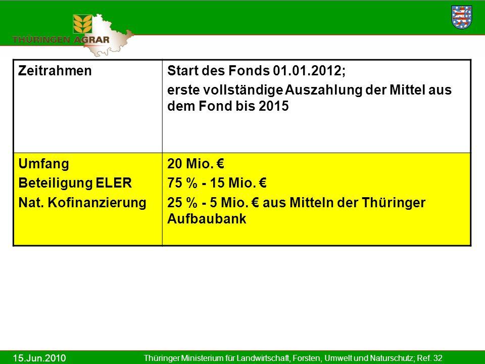 15.Jun.2010 Thüringer Ministerium für Landwirtschaft, Forsten, Umwelt und Naturschutz; Ref. 32 ZeitrahmenStart des Fonds 01.01.2012; erste vollständig