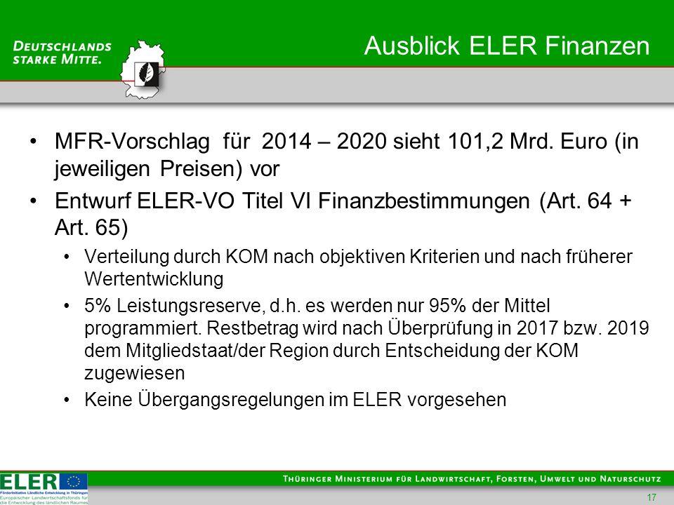 Ausblick ELER Finanzen MFR-Vorschlag für 2014 – 2020 sieht 101,2 Mrd.