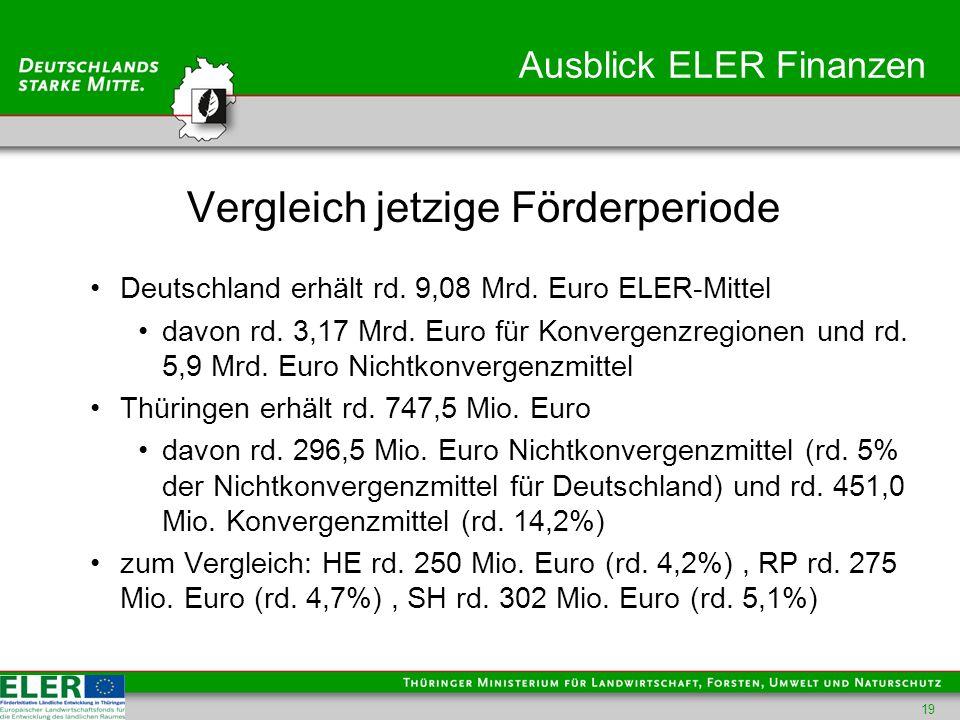 Ausblick ELER Finanzen Vergleich jetzige Förderperiode Deutschland erhält rd.