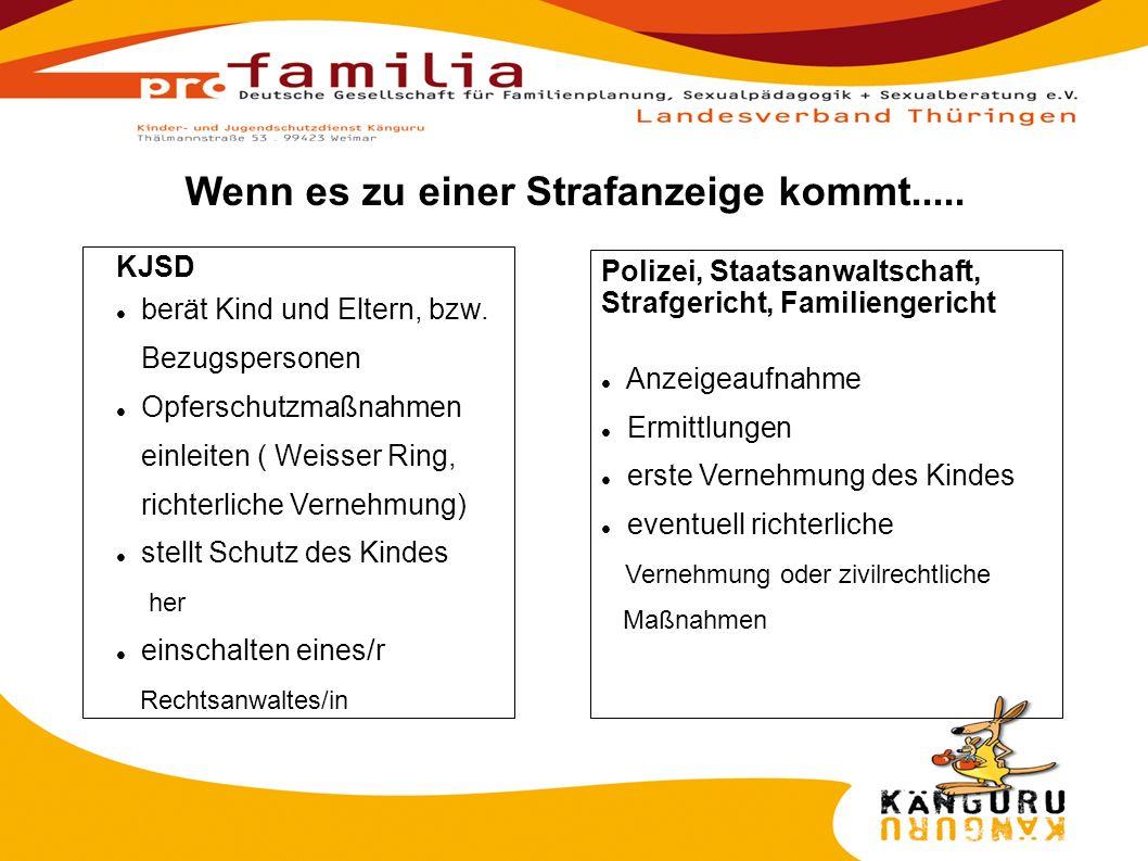 KJSD berät Kind und Eltern, bzw. Bezugspersonen Opferschutzmaßnahmen einleiten ( Weisser Ring, richterliche Vernehmung) stellt Schutz des Kindes her e