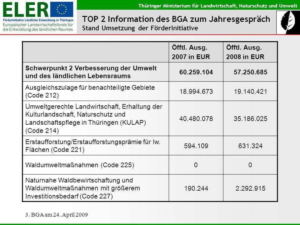 Thüringer Ministerium für Landwirtschaft, Naturschutz und Umwelt 3. BGA am 24. April 2009 TOP 2 Information des BGA zum Jahresgespräch Stand Umsetzung