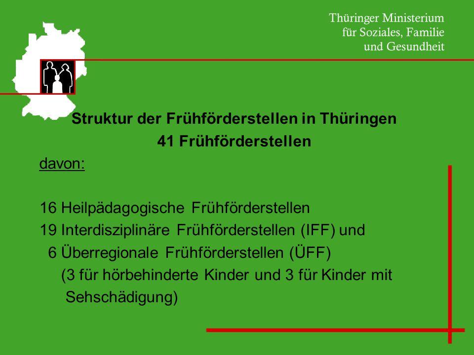 Struktur der Frühförderstellen in Thüringen 41 Frühförderstellen davon: 16 Heilpädagogische Frühförderstellen 19 Interdisziplinäre Frühförderstellen (