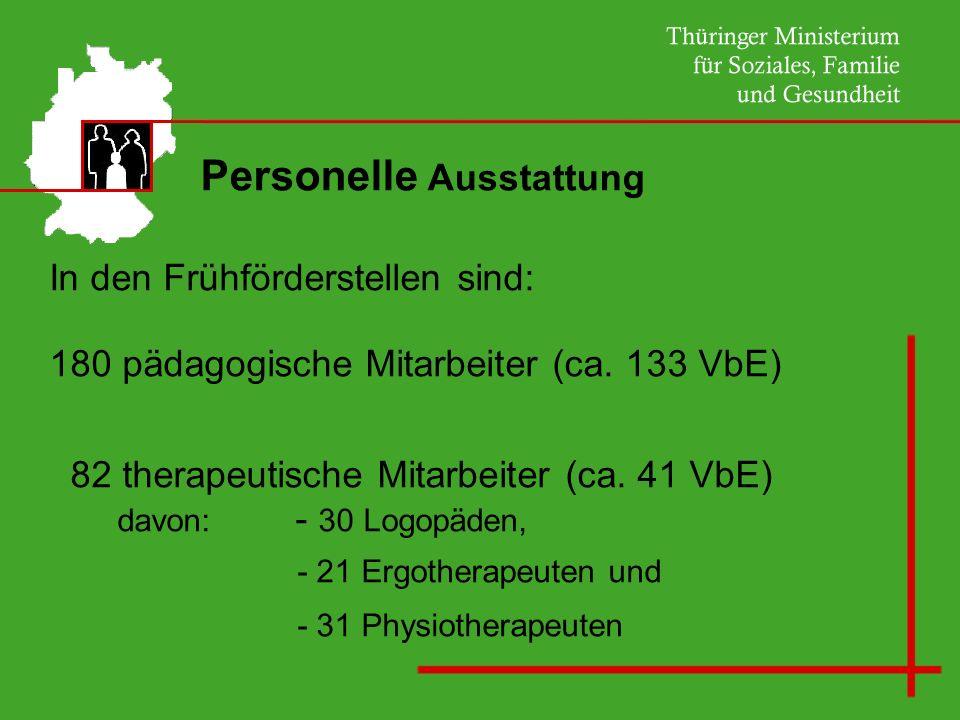 Personelle Ausstattung In den Frühförderstellen sind: 180 pädagogische Mitarbeiter (ca. 133 VbE) 82 therapeutische Mitarbeiter (ca. 41 VbE) davon: - 3