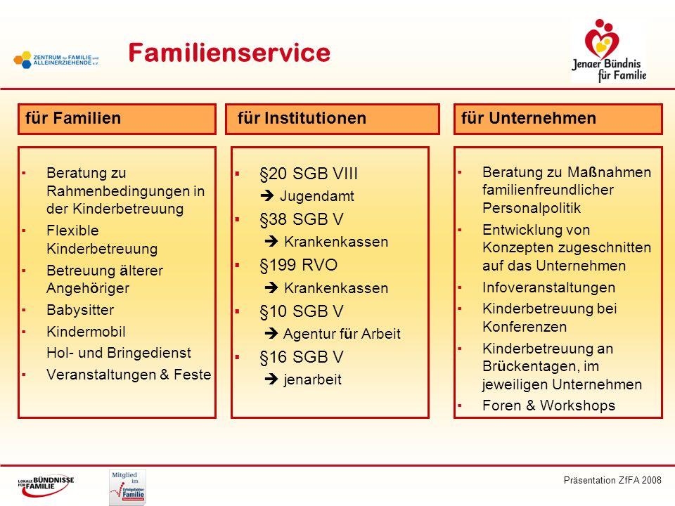 Präsentation ZfFA 2008 Familienservice Beratung zu Rahmenbedingungen in der Kinderbetreuung Flexible Kinderbetreuung Betreuung ä lterer Angeh ö riger