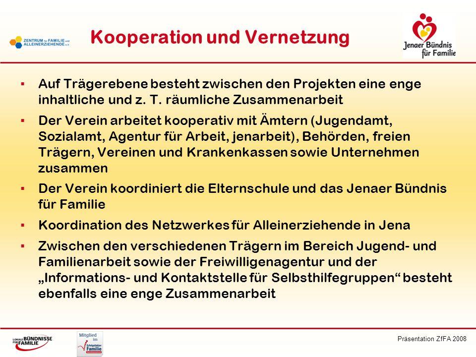 Präsentation ZfFA 2008 Kooperation und Vernetzung Auf Trägerebene besteht zwischen den Projekten eine enge inhaltliche und z. T. räumliche Zusammenarb