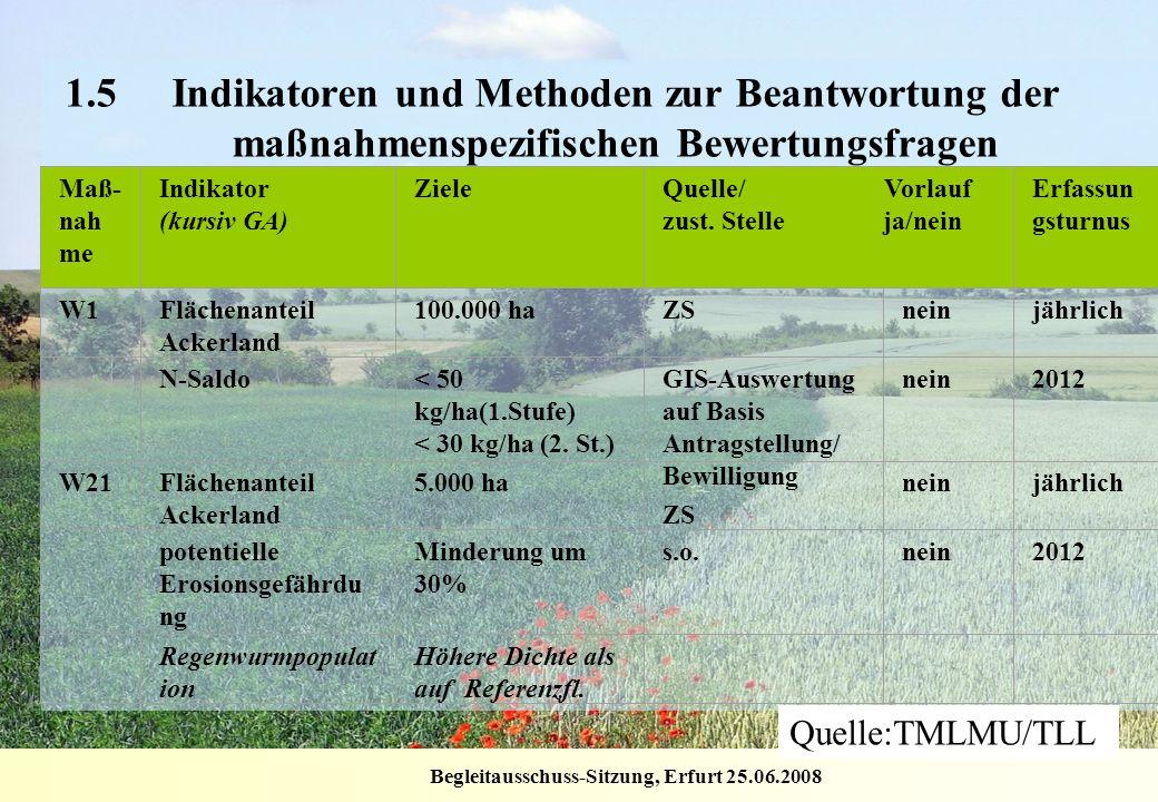 Begleitausschuss-Sitzung, Erfurt 25.06.2008 1.5Indikatoren und Methoden zur Beantwortung der maßnahmenspezifischen Bewertungsfragen Maß- nah me Indika