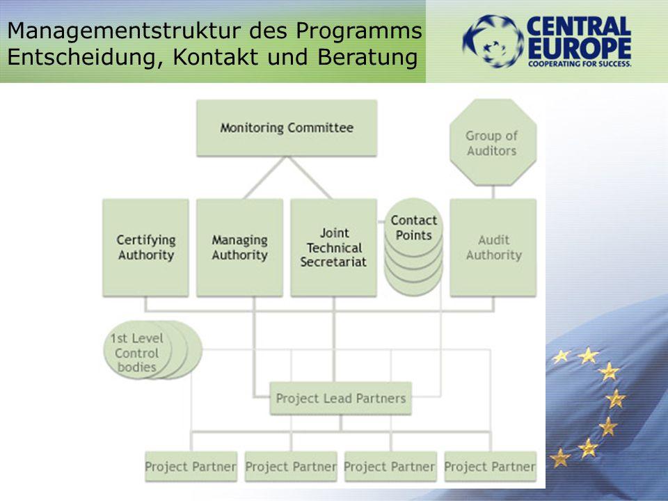 Managementstruktur des Programms Entscheidung, Kontakt und Beratung