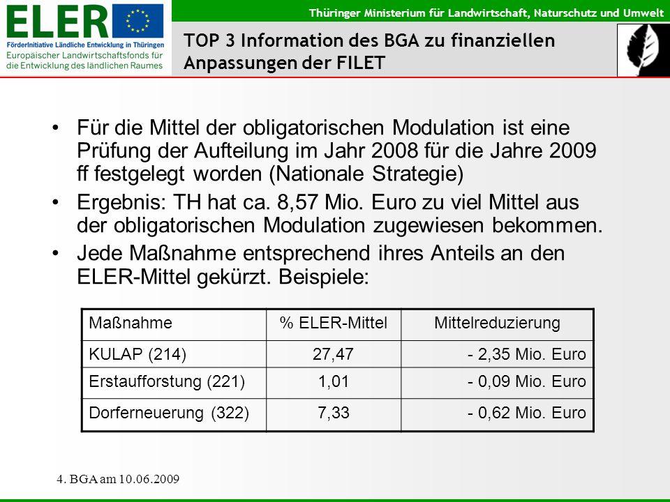 Thüringer Ministerium für Landwirtschaft, Naturschutz und Umwelt 4. BGA am 10.06.2009 TOP 3 Information des BGA zu finanziellen Anpassungen der FILET