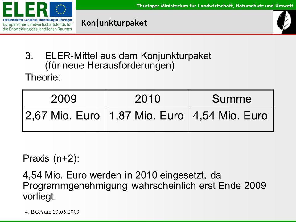 Thüringer Ministerium für Landwirtschaft, Naturschutz und Umwelt 4. BGA am 10.06.2009 Konjunkturpaket 3.ELER-Mittel aus dem Konjunkturpaket (für neue