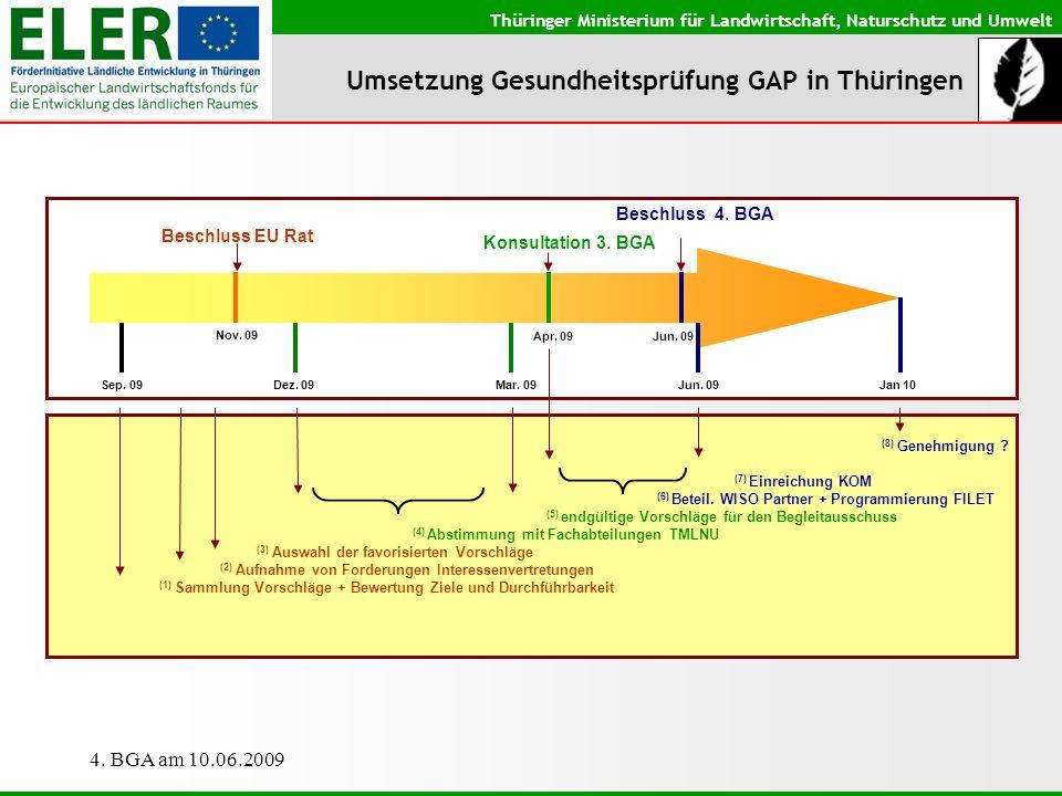 Thüringer Ministerium für Landwirtschaft, Naturschutz und Umwelt 4. BGA am 10.06.2009 Sep. 09Dez. 09 Apr. 09 Jun. 09 Jan 10 (8) Genehmigung ? (7) Einr