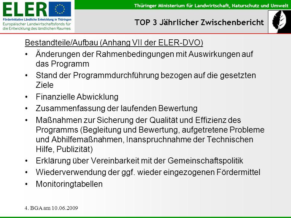 Thüringer Ministerium für Landwirtschaft, Naturschutz und Umwelt 4. BGA am 10.06.2009 TOP 3 Jährlicher Zwischenbericht Bestandteile/Aufbau (Anhang VII