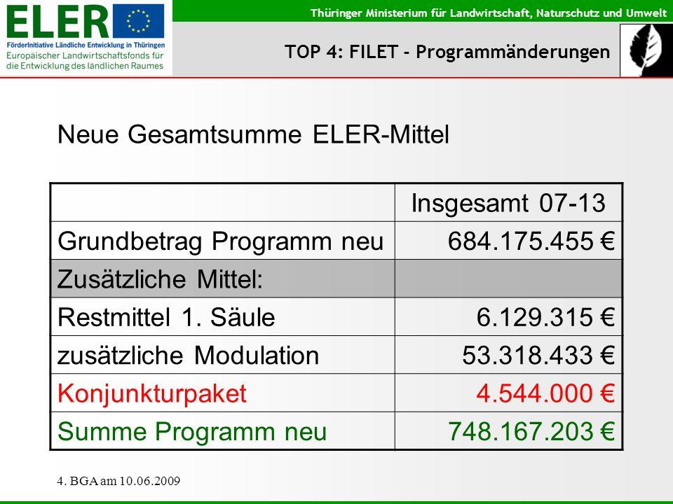 Thüringer Ministerium für Landwirtschaft, Naturschutz und Umwelt 4. BGA am 10.06.2009 TOP 4: FILET - Programmänderungen Neue Gesamtsumme ELER-Mittel I
