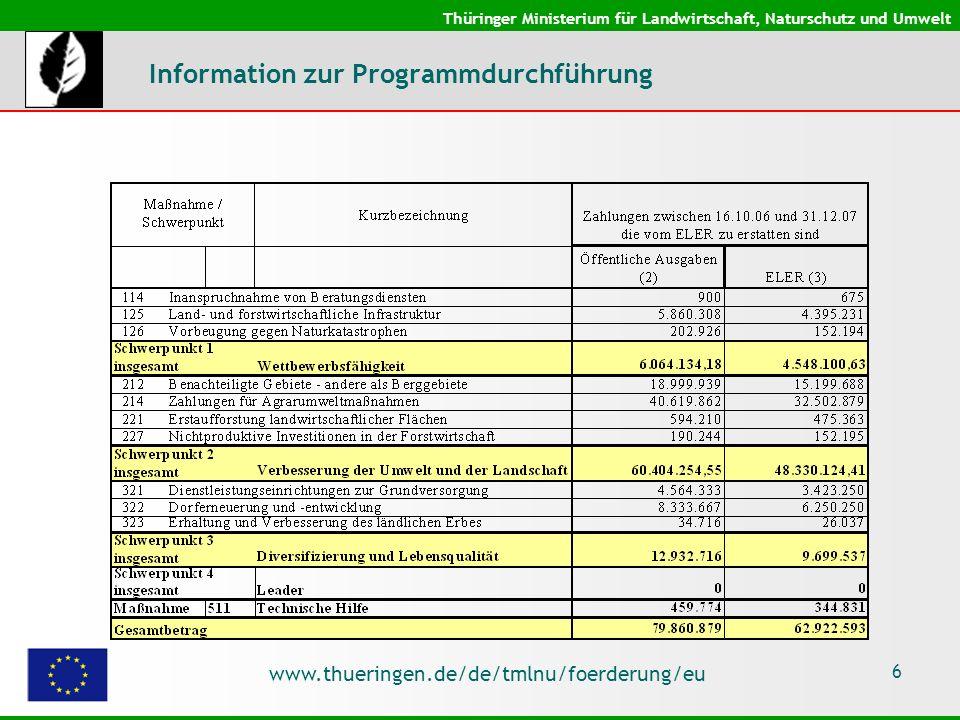 Thüringer Ministerium für Landwirtschaft, Naturschutz und Umwelt www.thueringen.de/de/tmlnu/foerderung/eu 6 Information zur Programmdurchführung