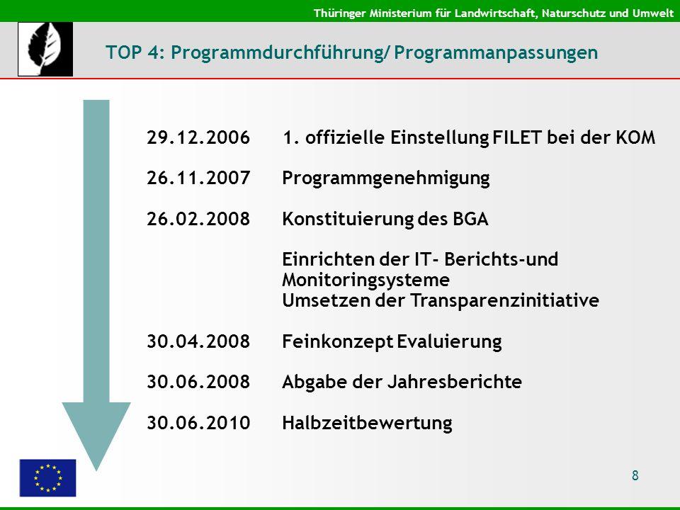 Thüringer Ministerium für Landwirtschaft, Naturschutz und Umwelt 8 TOP 4: Programmdurchführung/ Programmanpassungen 29.12.20061.
