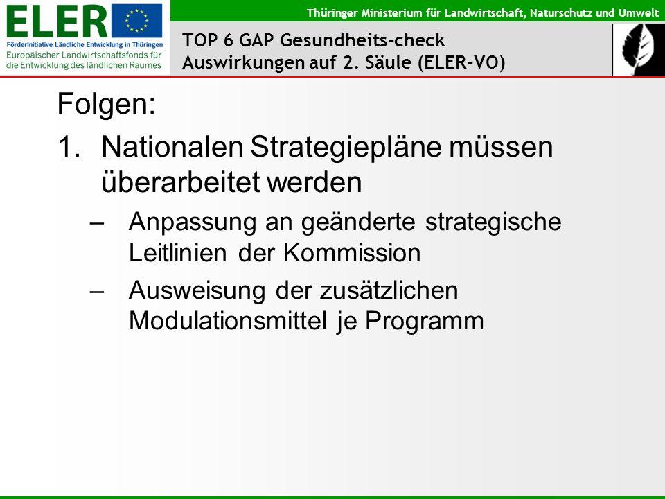 Thüringer Ministerium für Landwirtschaft, Naturschutz und Umwelt TOP 6 GAP Gesundheits-check Auswirkungen auf 2.