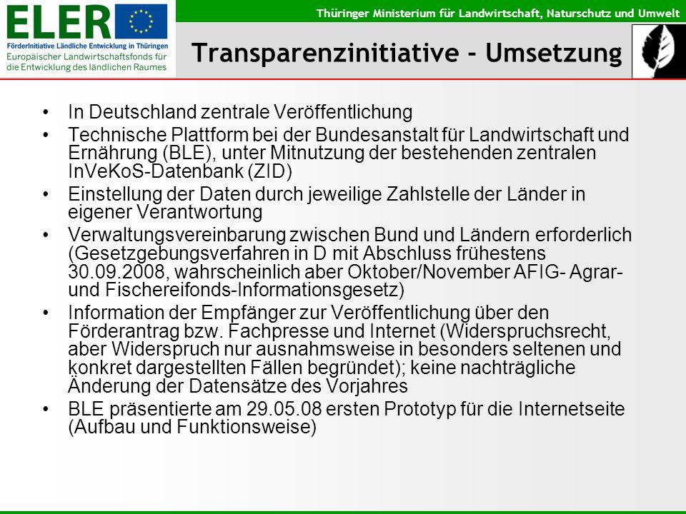 Thüringer Ministerium für Landwirtschaft, Naturschutz und Umwelt Transparenzinitiative - Umsetzung In Deutschland zentrale Veröffentlichung Technische