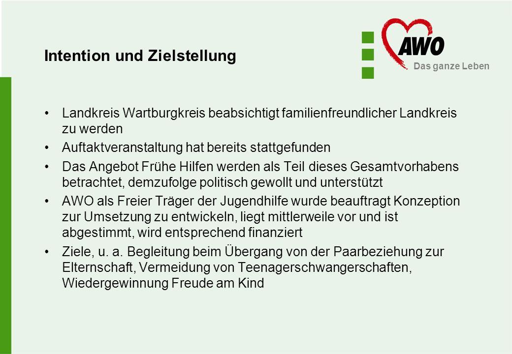 Das ganze Leben Intention und Zielstellung Landkreis Wartburgkreis beabsichtigt familienfreundlicher Landkreis zu werden Auftaktveranstaltung hat bere