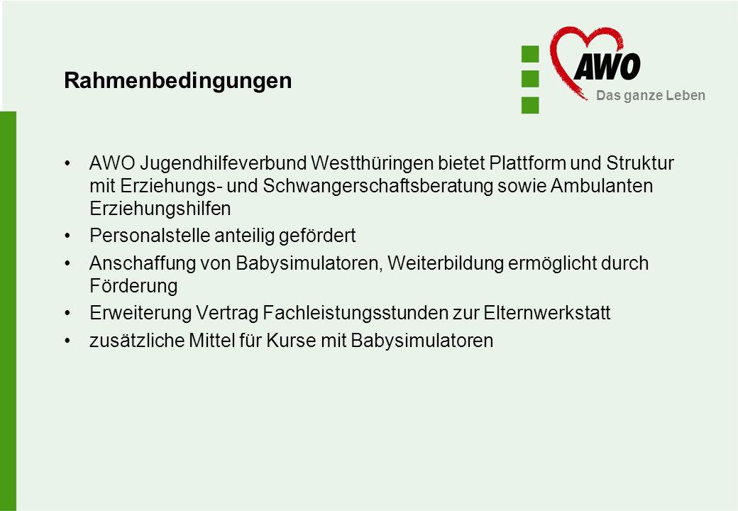 Das ganze Leben Rahmenbedingungen AWO Jugendhilfeverbund Westthüringen bietet Plattform und Struktur mit Erziehungs- und Schwangerschaftsberatung sowi