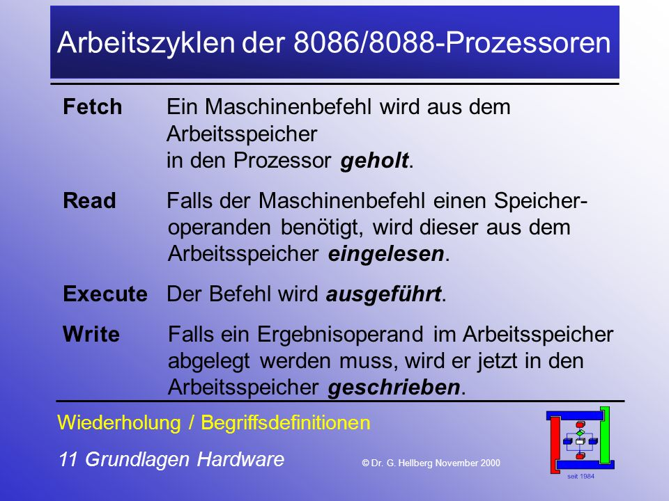 11 Grundlagen Hardware © Dr.G.