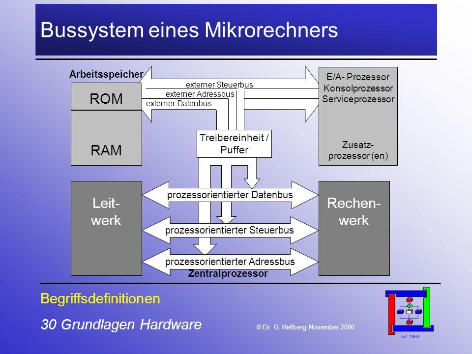 30 Grundlagen Hardware © Dr.G.