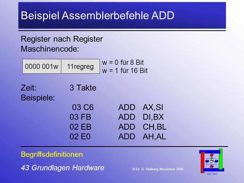 43 Grundlagen Hardware © Dr.G.