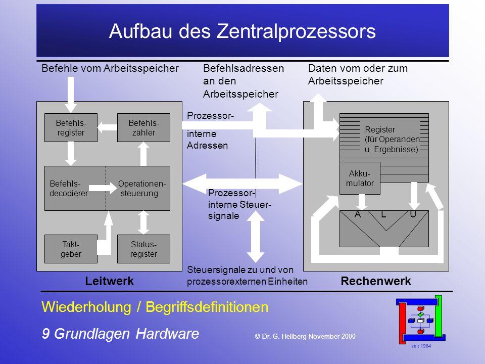 9 Grundlagen Hardware © Dr.G.