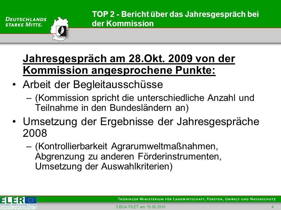 5 BGA FILET am 15.06.201015 TOP 3 - Erörterung des Jahresberichtes 2009 Ausblick 2010 Maßnahme Bewilligung Stand 31.05.2010 in Auszahlung Stand 31.05.2010 in Ausgleichszulage für benachteiligte Gebiete (Code 212) (19.000.000)70.214 Umweltgerechte Landwirtschaft, Erhaltung der Kulturlandschaft, Naturschutz und Landschaftspflege in Thüringen (KULAP) (Code 214) 26.207.343704.635 Erstaufforstung/Erstaufforstungsprämie für lw.