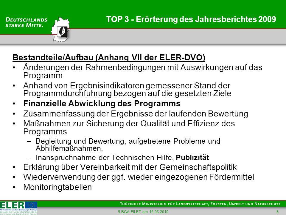 5 BGA FILET am 15.06.20106 TOP 3 - Erörterung des Jahresberichtes 2009 Bestandteile/Aufbau (Anhang VII der ELER-DVO) Änderungen der Rahmenbedingungen