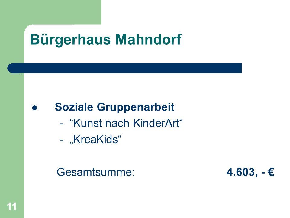 11 Bürgerhaus Mahndorf Soziale Gruppenarbeit - Kunst nach KinderArt - KreaKids Gesamtsumme: 4.603, -