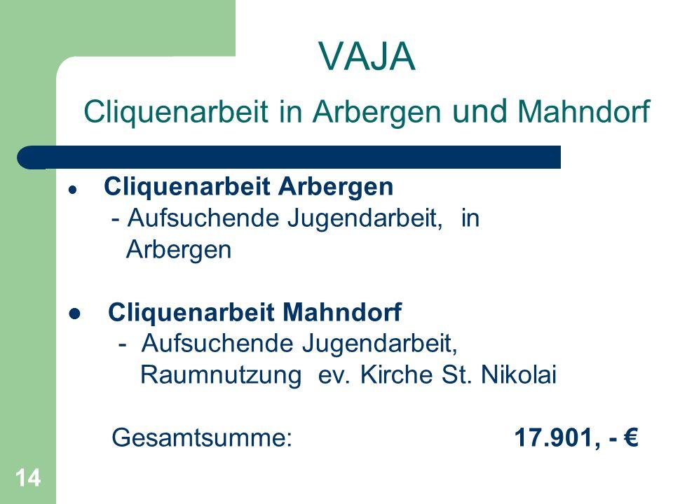 14 VAJA Cliquenarbeit in Arbergen und Mahndorf Cliquenarbeit Arbergen - Aufsuchende Jugendarbeit, in Arbergen Cliquenarbeit Mahndorf - Aufsuchende Jug