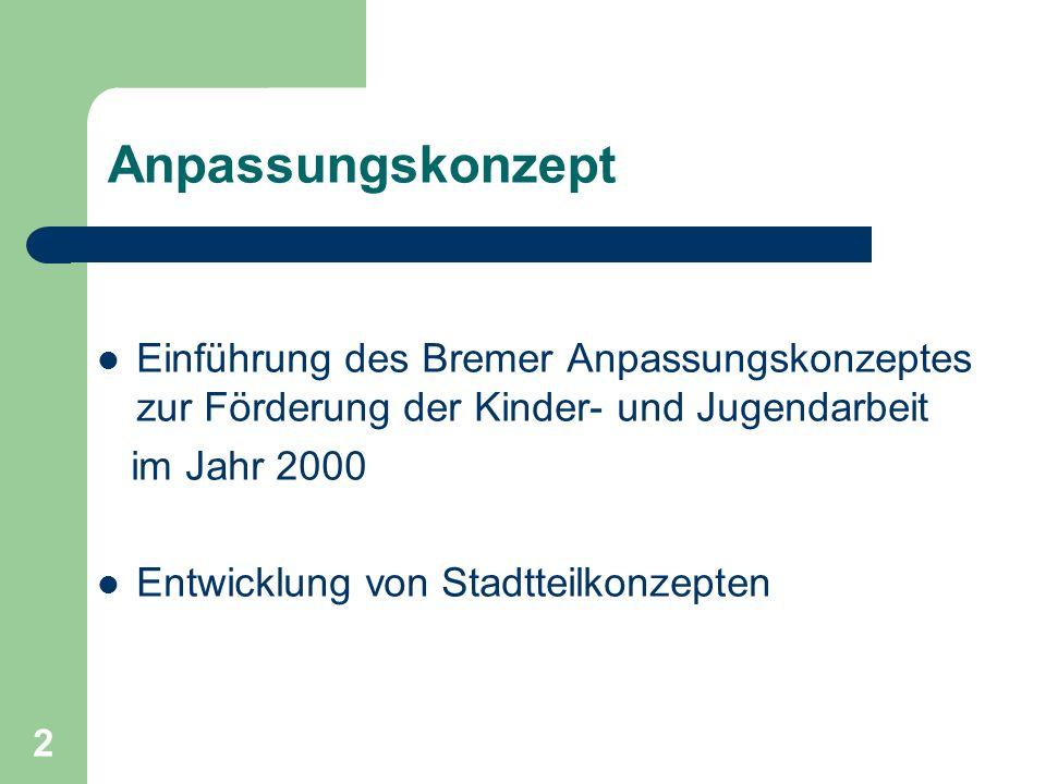 2 Anpassungskonzept Einführung des Bremer Anpassungskonzeptes zur Förderung der Kinder- und Jugendarbeit im Jahr 2000 Entwicklung von Stadtteilkonzept